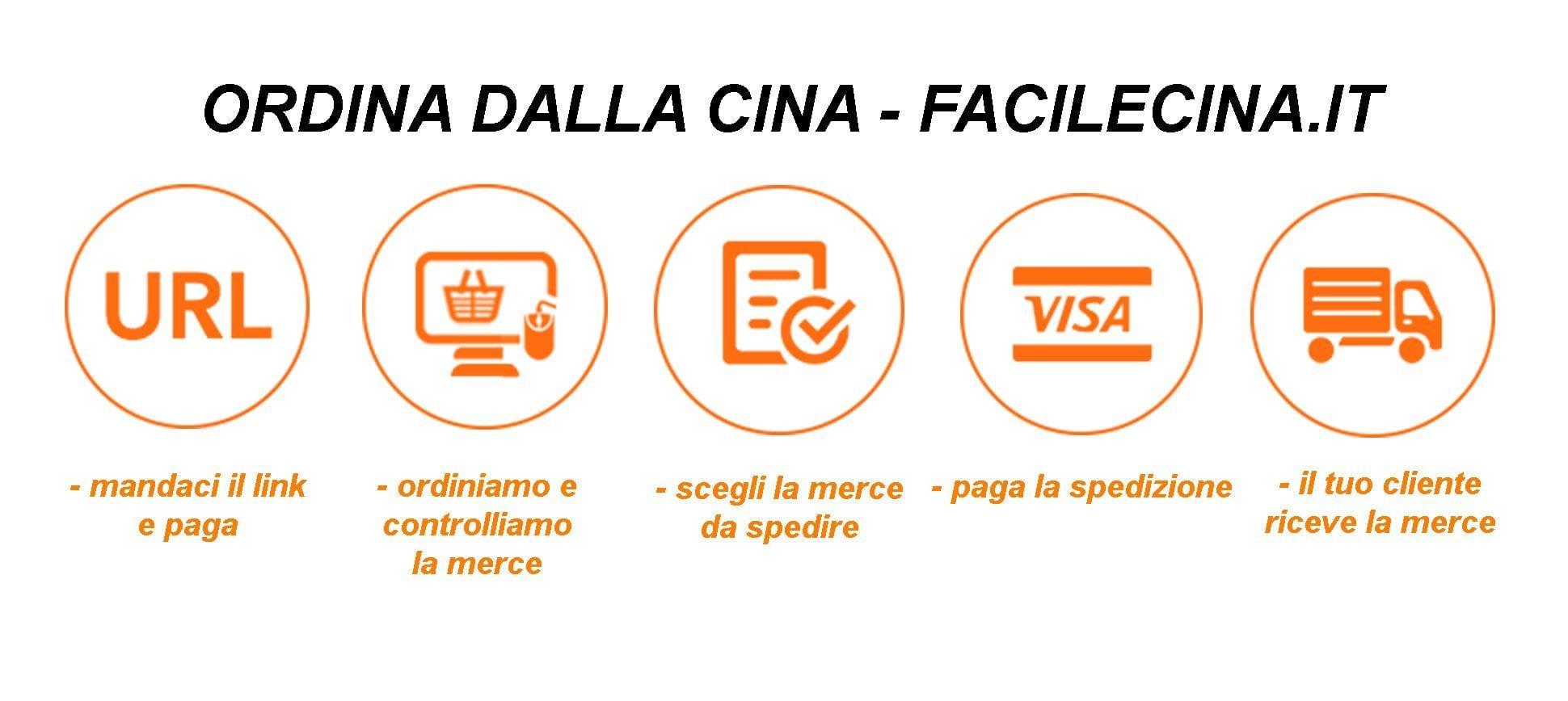 spedizione-DHL-Cina-Italia